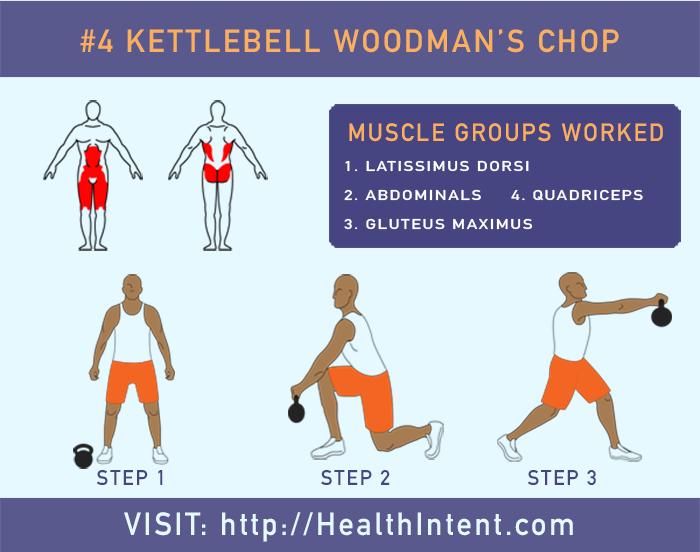 Kettlebell Woodmans Chop
