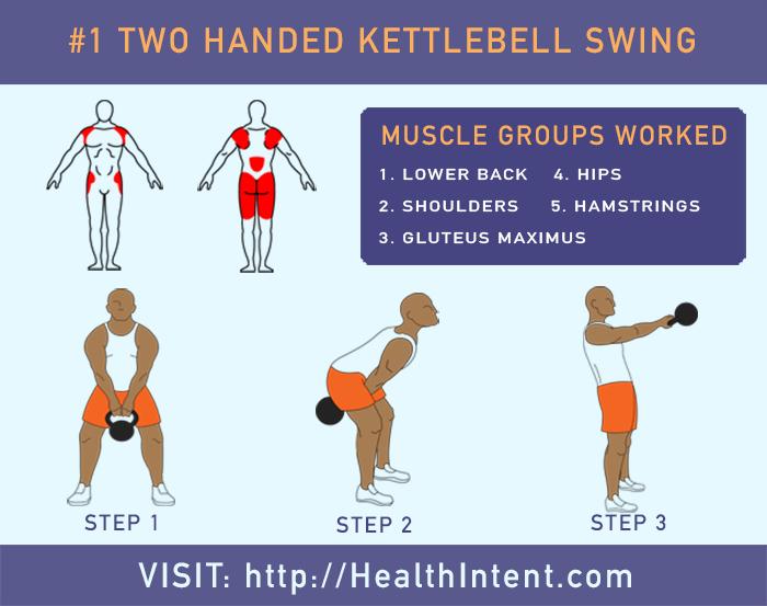 Two Handed Kettlebell Swing