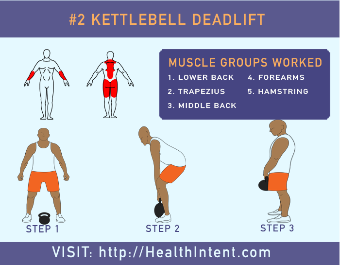 Ultimate Kettlebell Guide With 16 Fat Burning Kettlebell Workouts